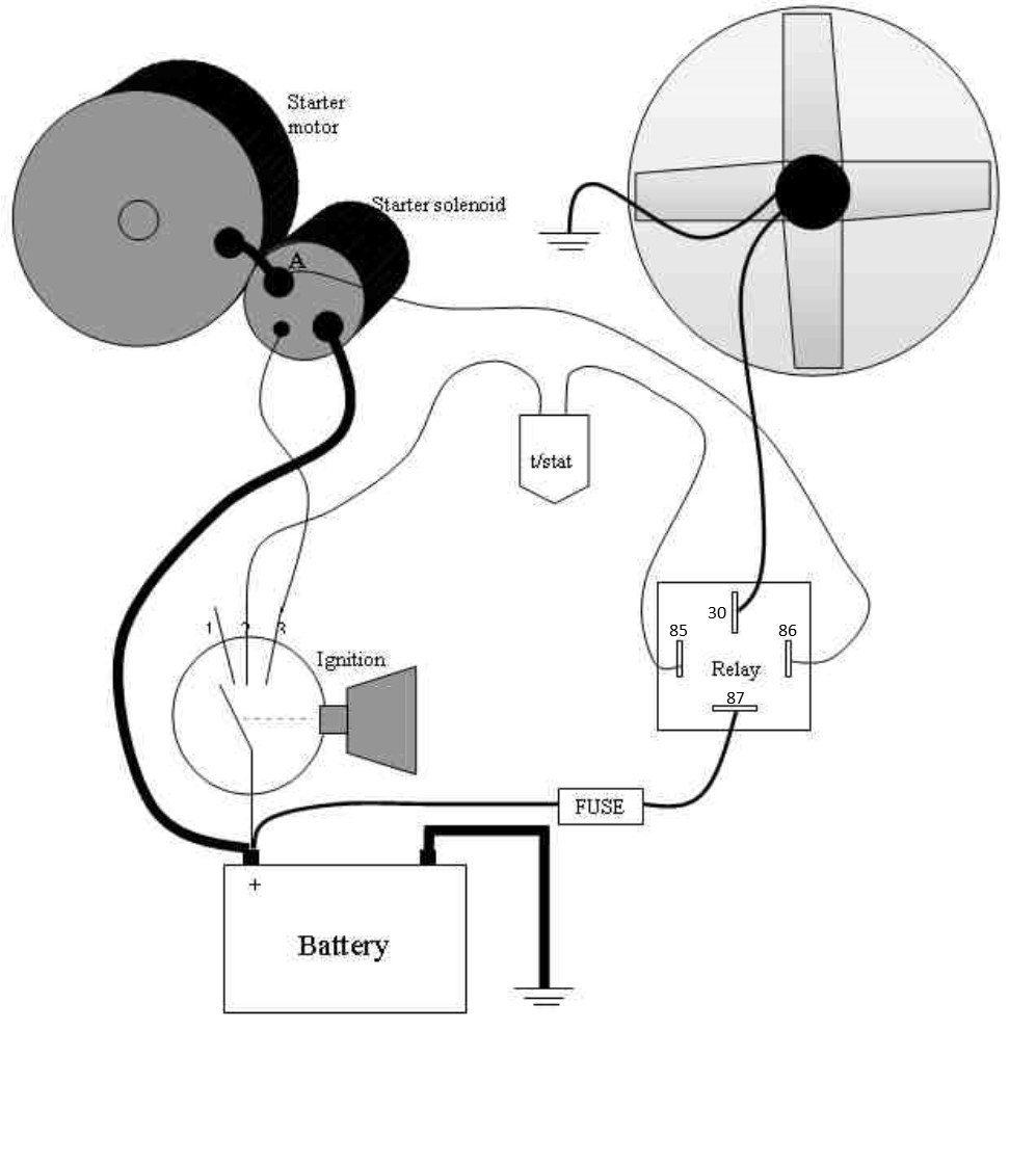 Automotive Electric Fan Wiring Diagram from www.nw.rhocar.org